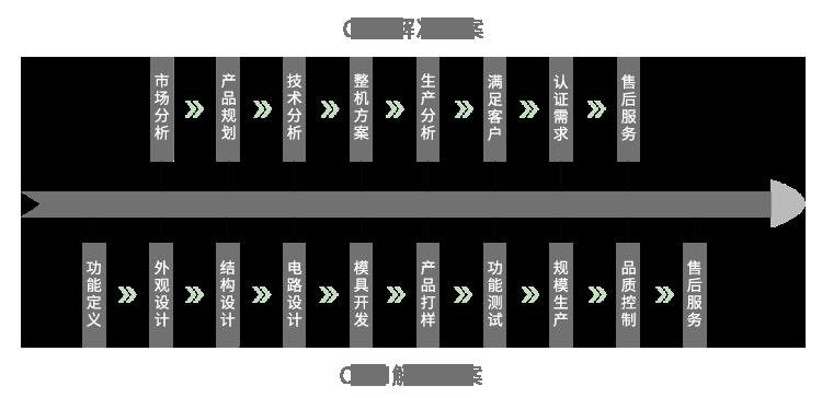 99f2c0ae-a07e-46ef-9a4c-5f036032541f.png