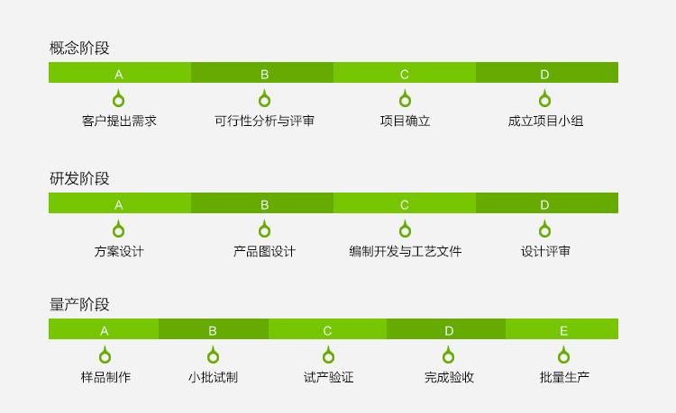 开发项目流程(1).jpg