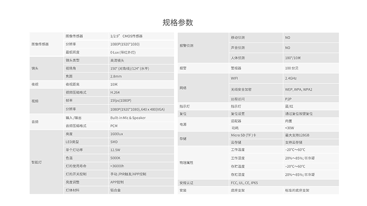 奥尼智能无线WiFi智能灯摄像机型号E97P 产品介绍-20200411-13.jpg