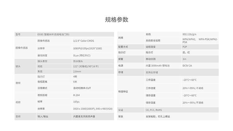 E93E 智能WiFi无线电池门铃 产品详情介绍-20200411-12.jpg