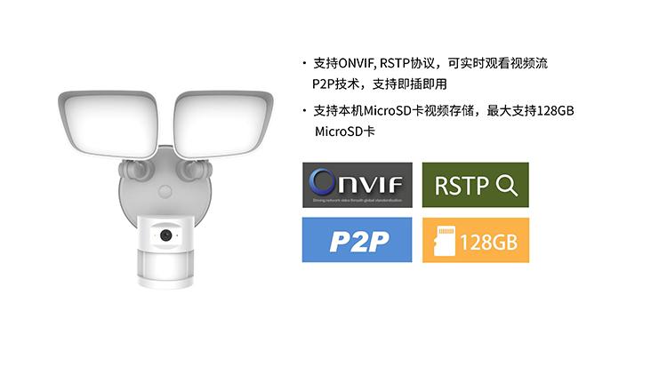 奥尼智能无线WiFi智能灯摄像机型号E97P 产品介绍-20200411-11.jpg