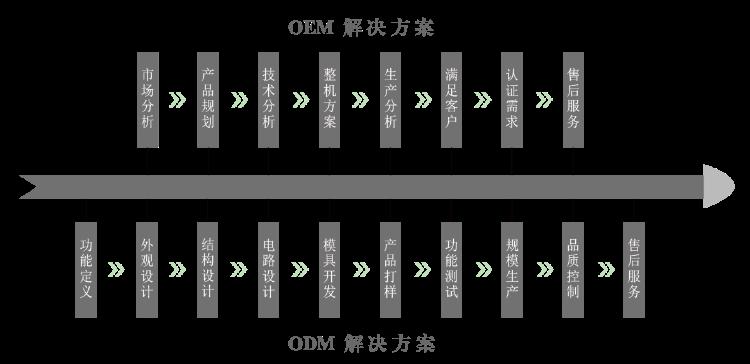 定制化服务标准-01.png