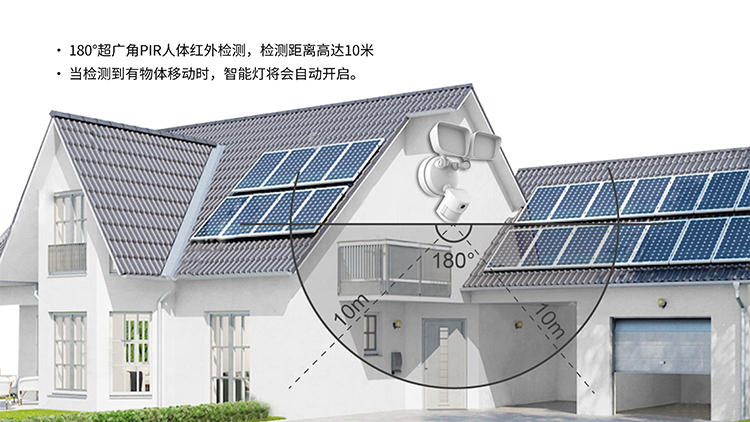 奥尼智能无线WiFi智能灯摄像机型号E97P 产品介绍-20200411-5.jpg
