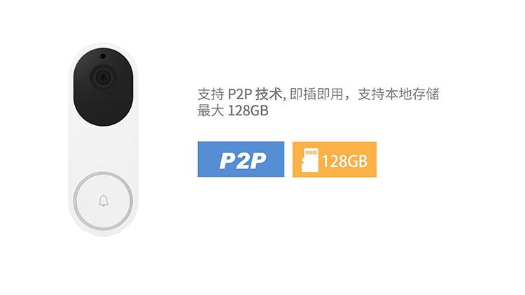 E93E 智能WiFi无线电池门铃 产品详情介绍-20200411-9.jpg